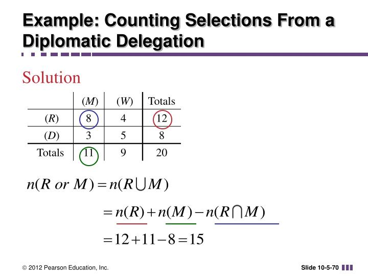 Example: Counting Selections From a Diplomatic Delegation