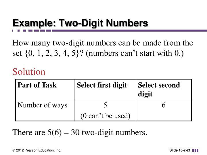 Example: Two-Digit Numbers