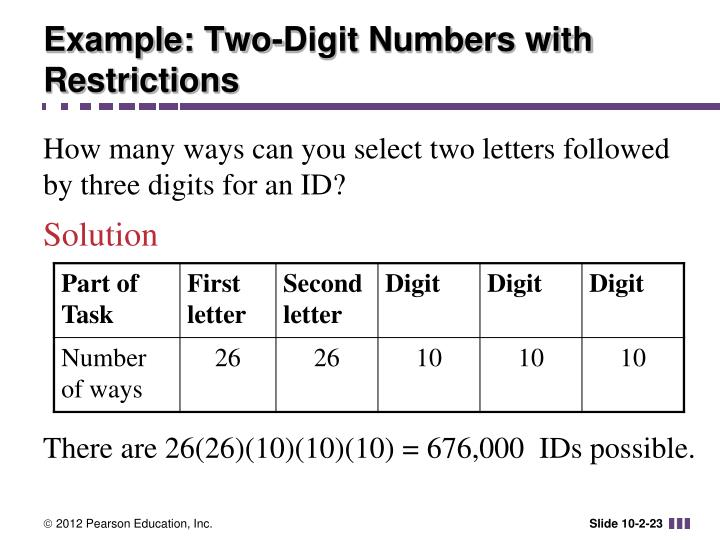 Example: Two-Digit Numbers with Restrictions