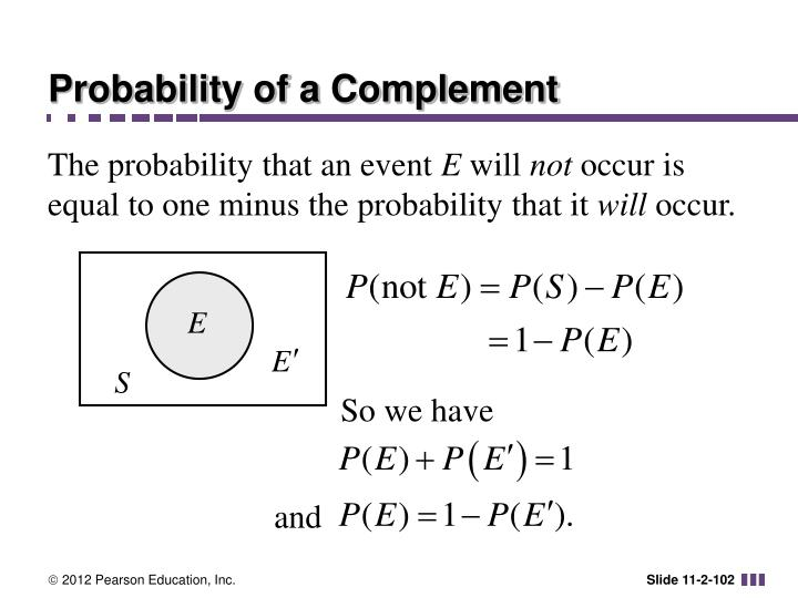 Probability of a Complement