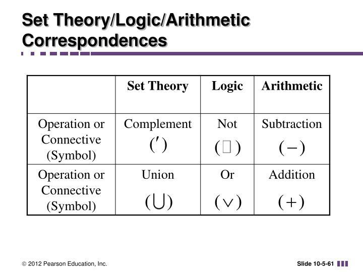 Set Theory/Logic/Arithmetic Correspondences