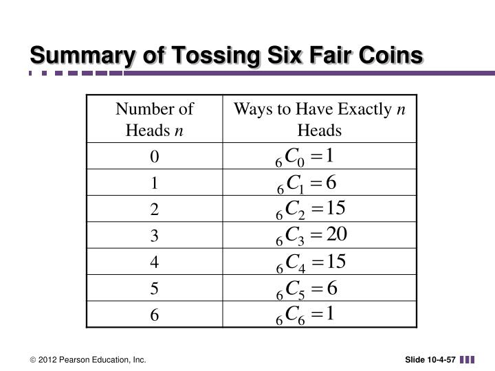 Summary of Tossing Six Fair Coins
