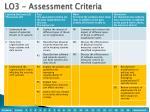 lo3 assessment criteria