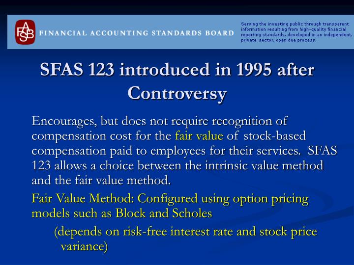 SFAS 123 introduced in 1995 after Controversy