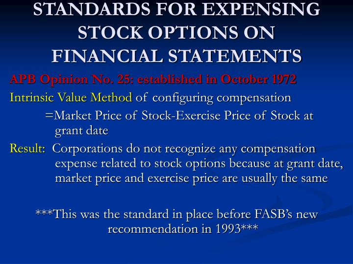 STANDARDS FOR EXPENSING STOCK OPTIONS ON FINANCIAL STATEMENTS