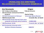 cronologia das diretrizes relacionadas com pesquisas biom dicas