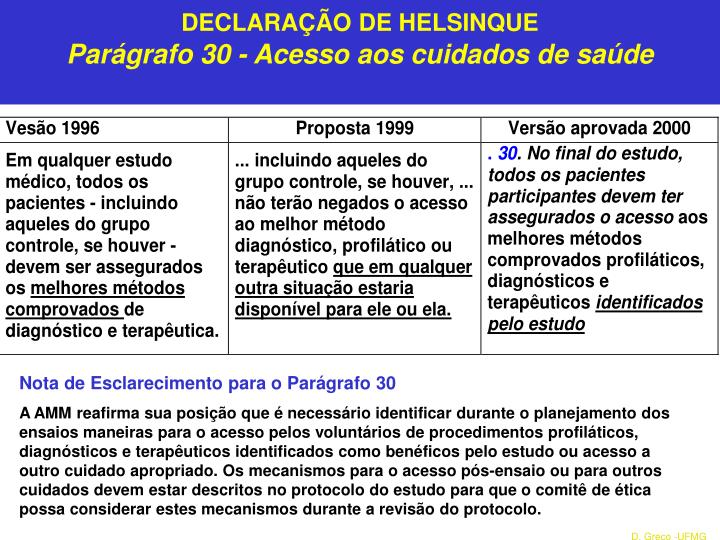 DECLARAÇÃO DE HELSINQUE