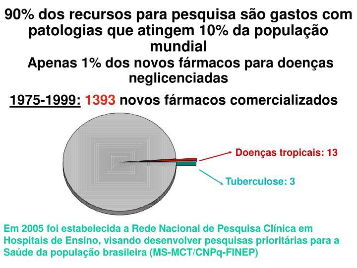 Doenças tropicais: 13