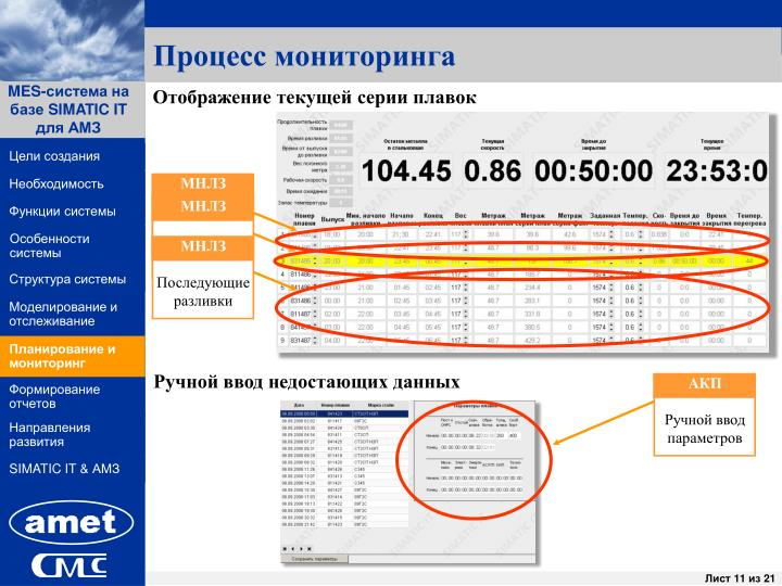 Процесс мониторинга