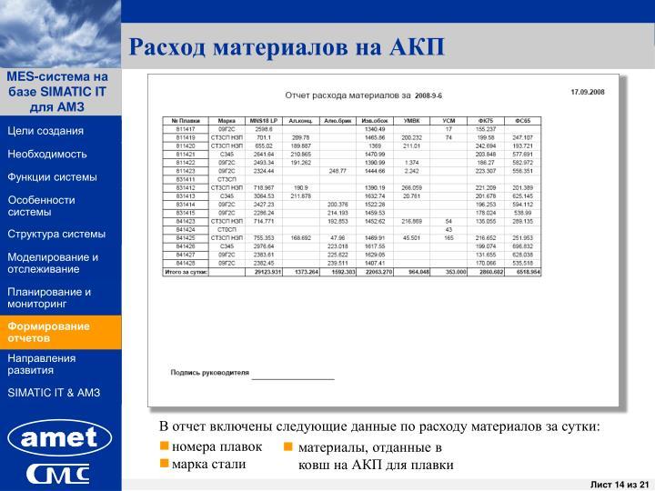 Расход материалов на АКП