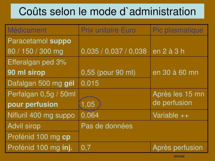 Coûts selon le mode d`administration