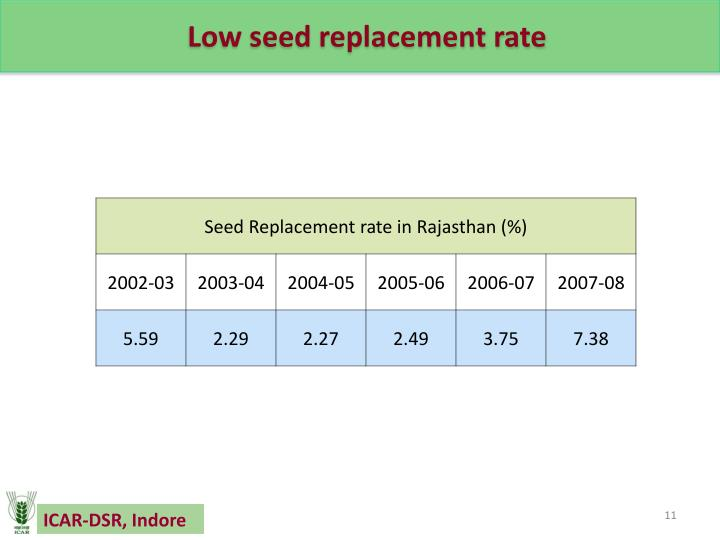 Low seed replacement rate