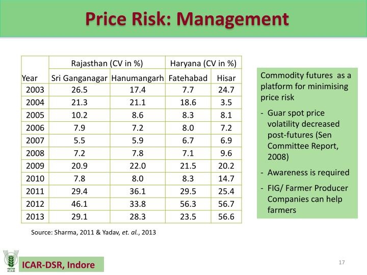 Price Risk: Management