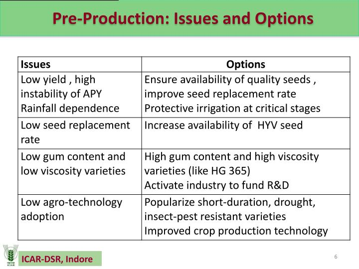 Pre-Production: Issues and Options