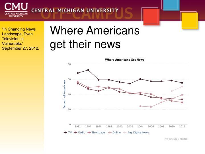 Where Americans get their news