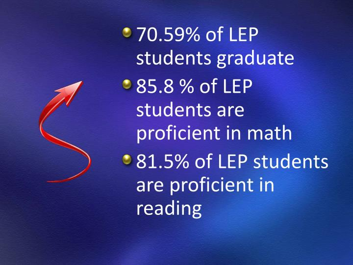 70.59% of LEP students graduate