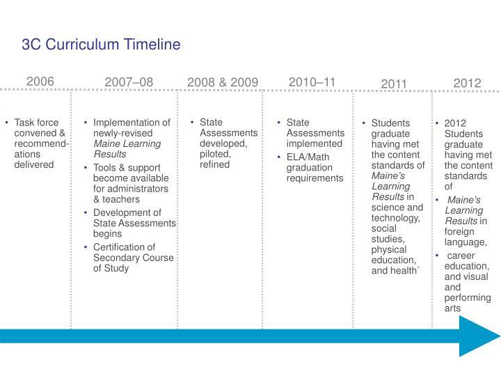 3C Curriculum Timeline
