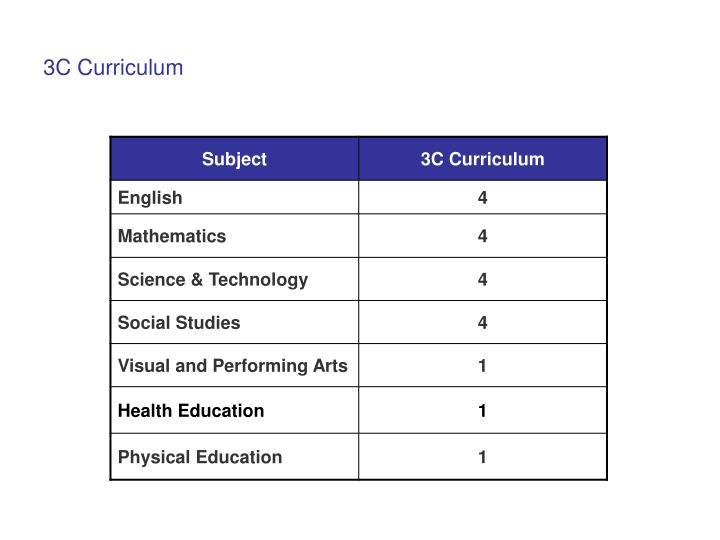 3C Curriculum