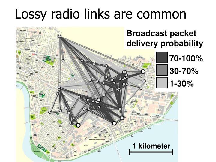Lossy radio links are common