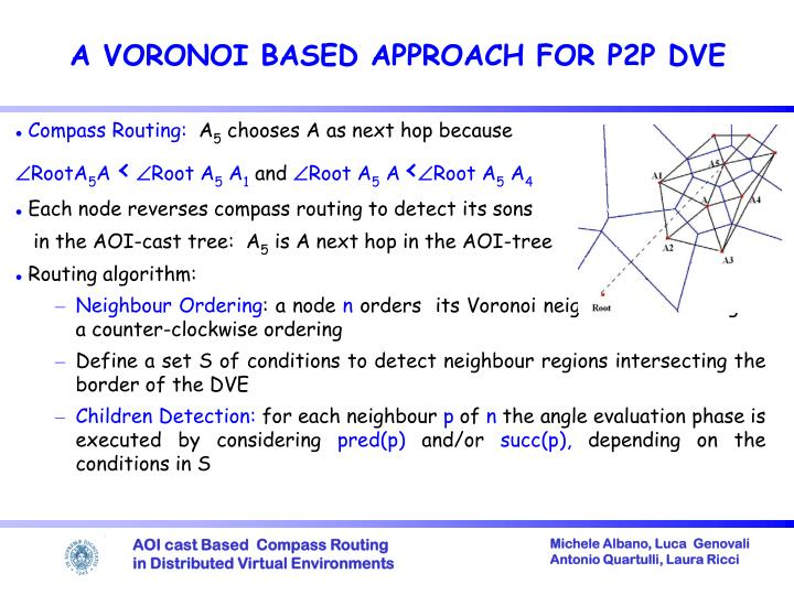 A voronoi based approach for p2p dve1