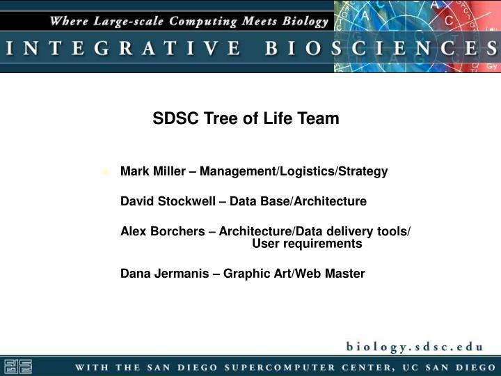 Mark Miller – Management/Logistics/Strategy