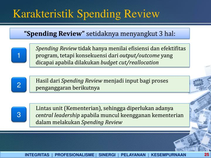 Karakteristik Spending Review