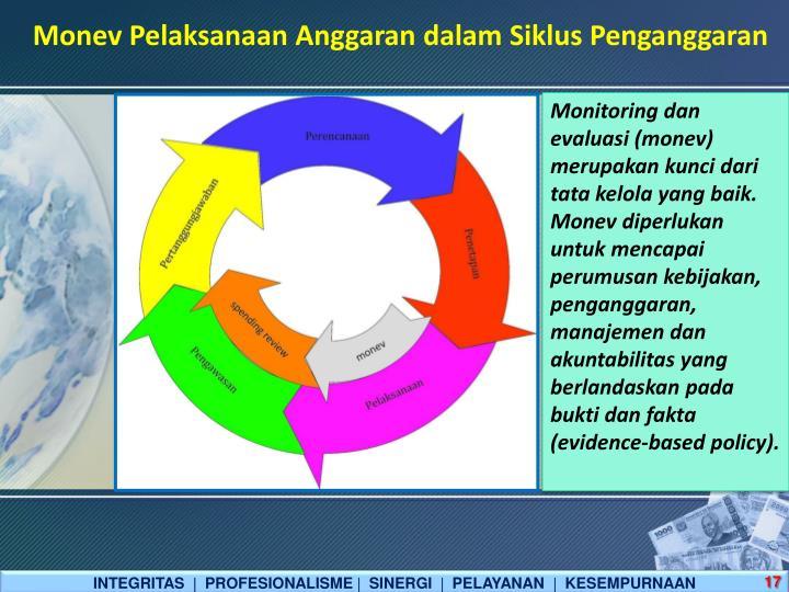Monev Pelaksanaan Anggaran dalam Siklus Penganggaran
