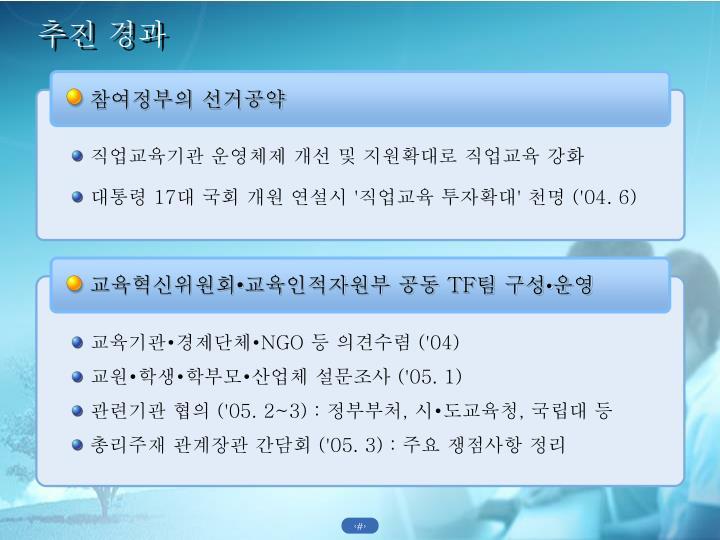 참여정부의 선거공약