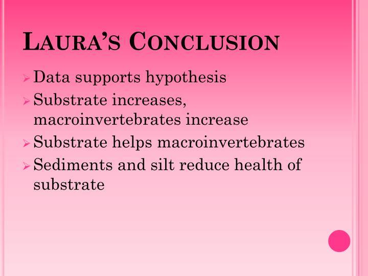 Laura's Conclusion