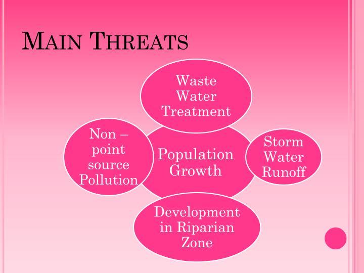 Main Threats