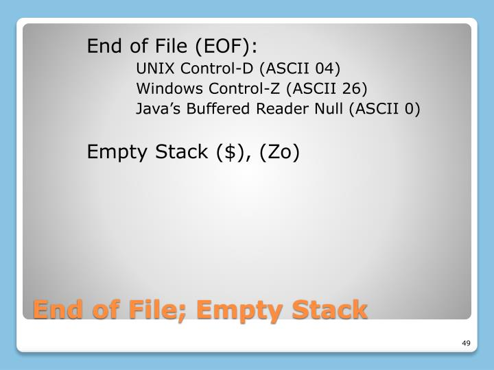 End of File (EOF):