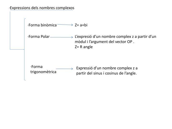 ·Expressions dels nombres complexos