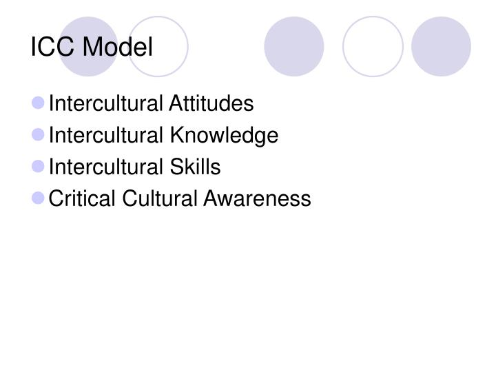 ICC Model