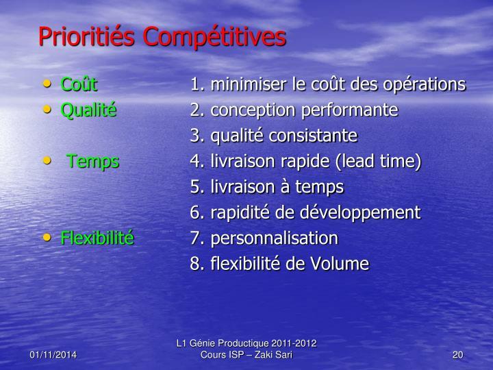 Prioritiés Compétitives