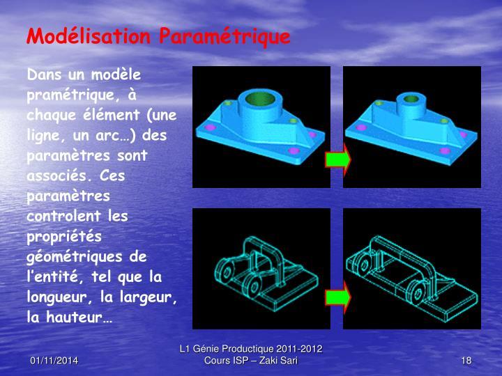 Modélisation Paramétrique