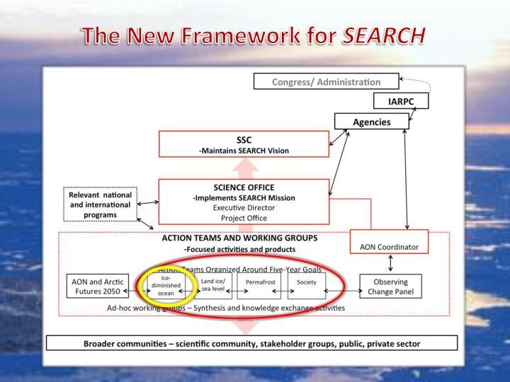 The New Framework for