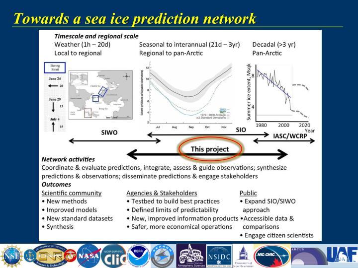 Towards a sea ice prediction network