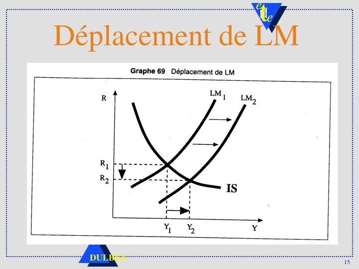 Déplacement de LM