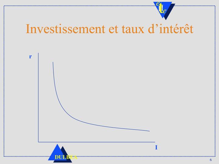 Investissement et taux d'intérêt