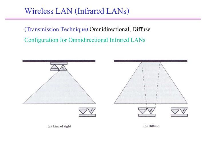 Wireless LAN (Infrared LANs)