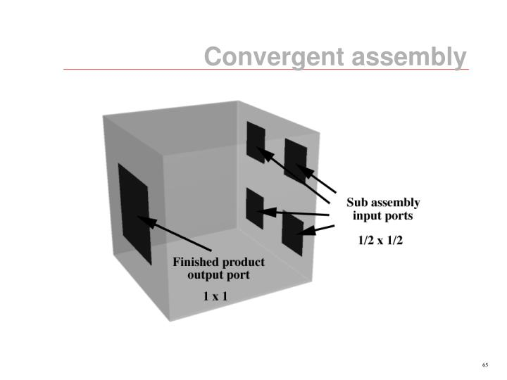 Convergent assembly