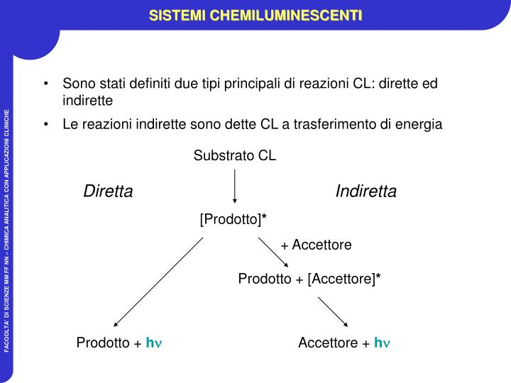 Substrato CL