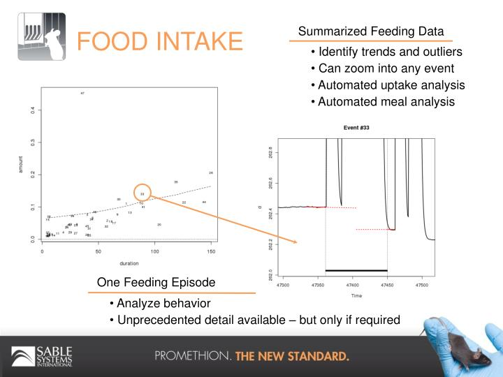 Summarized Feeding Data