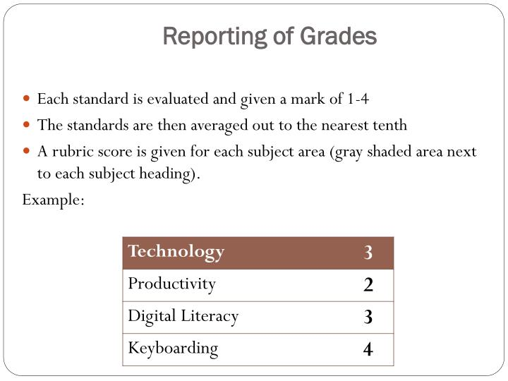 Reporting of Grades