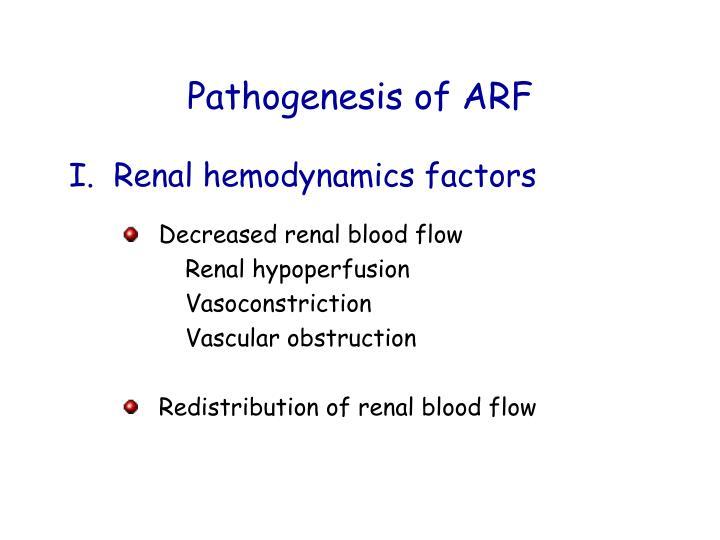 Pathogenesis of ARF