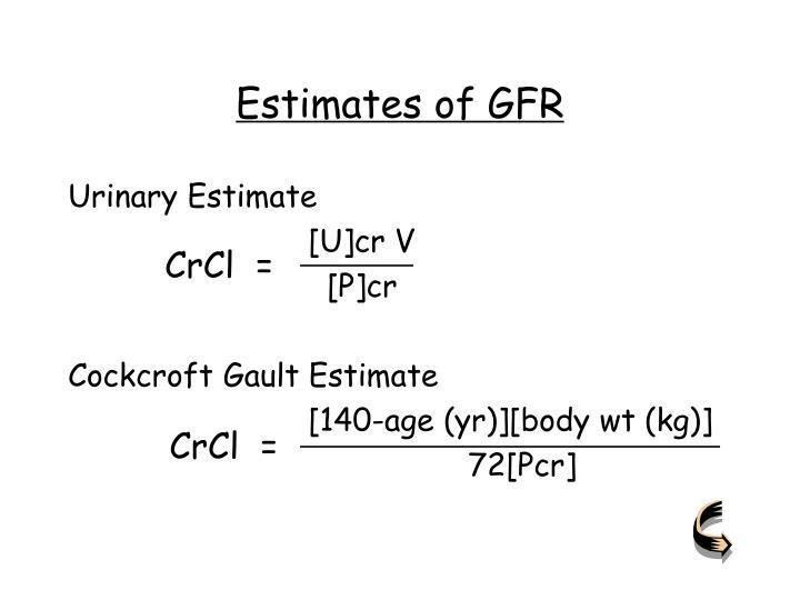 Estimates of GFR