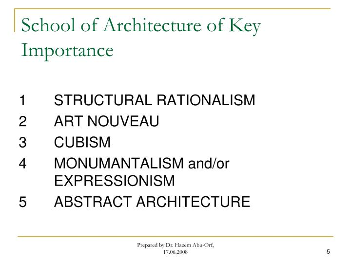 School of Architecture of Key Importance
