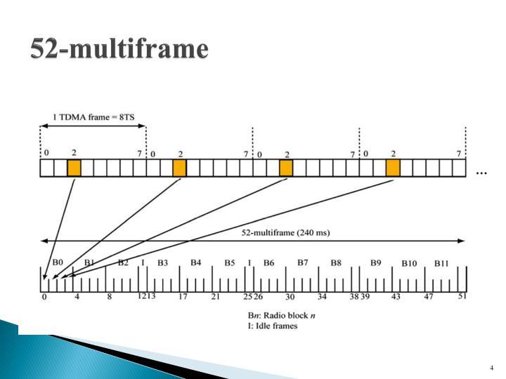 52-multiframe