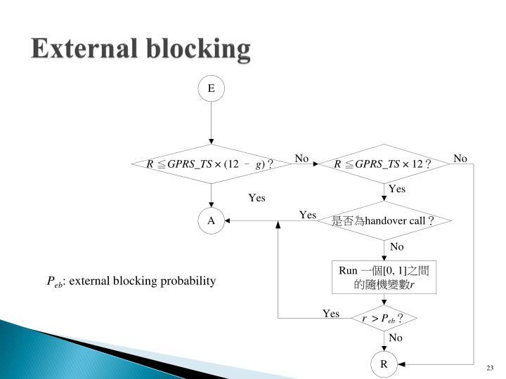 External blocking