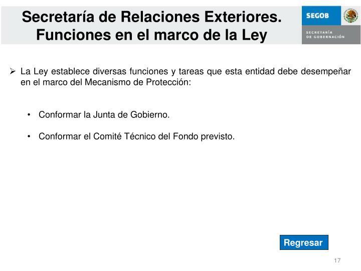 Secretaría de Relaciones Exteriores. Funciones en el marco de la Ley